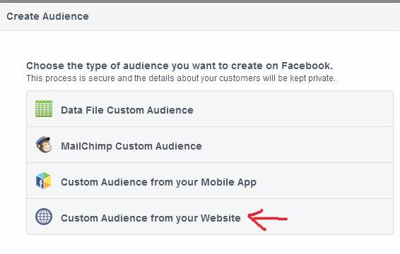 creating custom audiences on facebook
