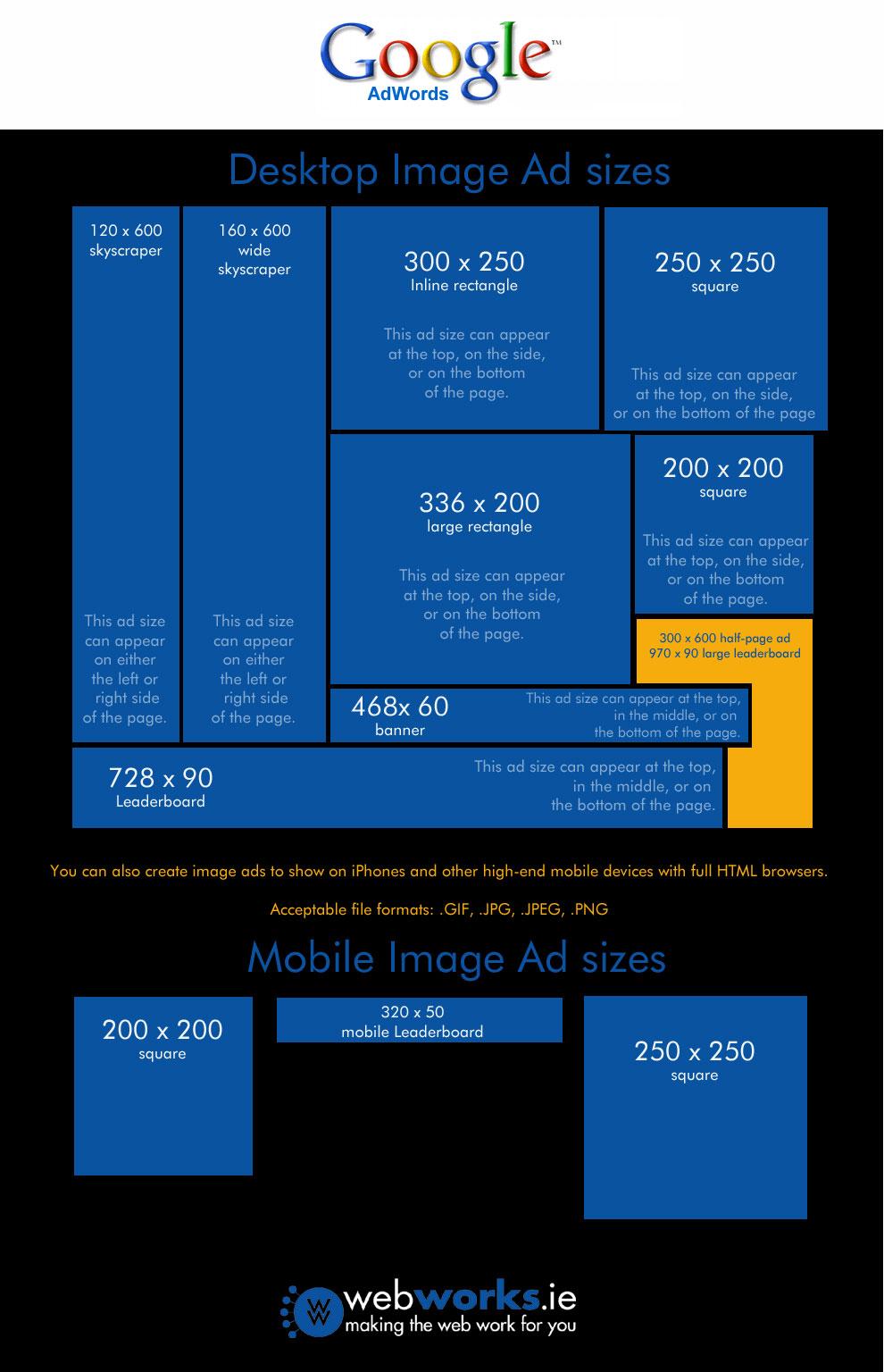google-ad-sizes-cheat-sheet