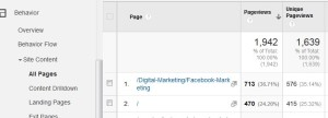 Google Analtytics pages view check